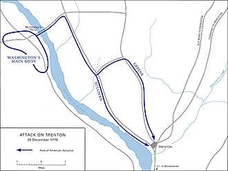 Battle of Trenton - The American plan of attack under Washington