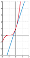 Bernoulli inequality.png