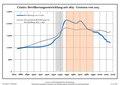 Bevölkerungsentwicklung Crinitz.pdf