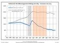 Bevölkerungsentwicklung Dahmetal.pdf