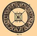 Brockhaus and Efron Encyclopedic Dictionary b30 899-1.jpg
