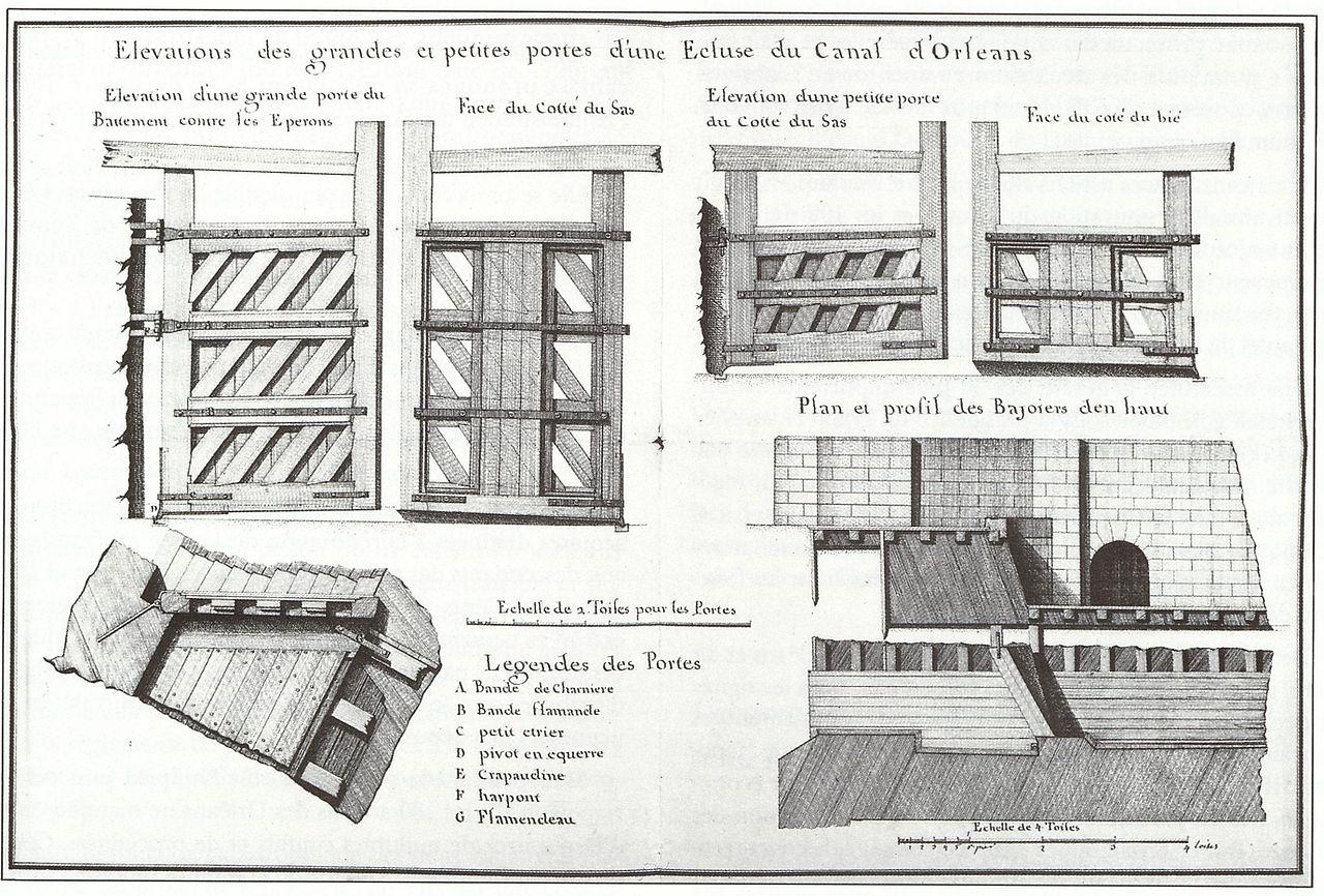 Canal dorléans wikiwand