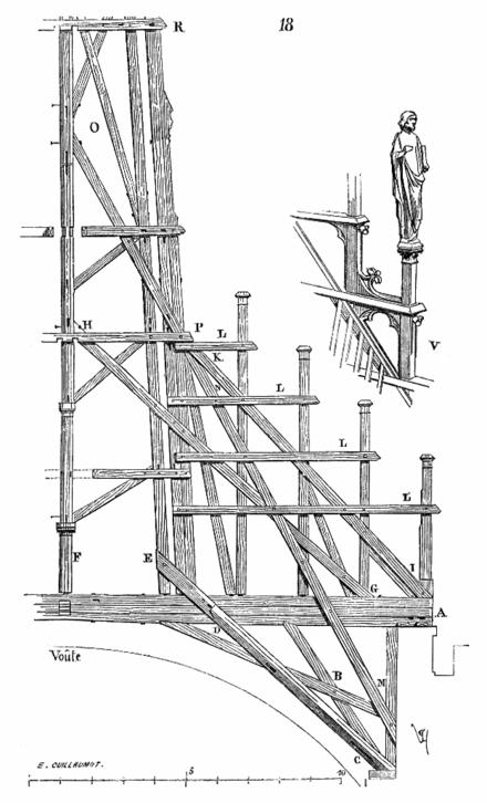 Dictionnaire raisonné de l'architecture française du XIe au XVIe siècleFlèch
