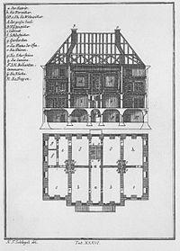 Chodowiecki Basedow Tafel 36.jpg