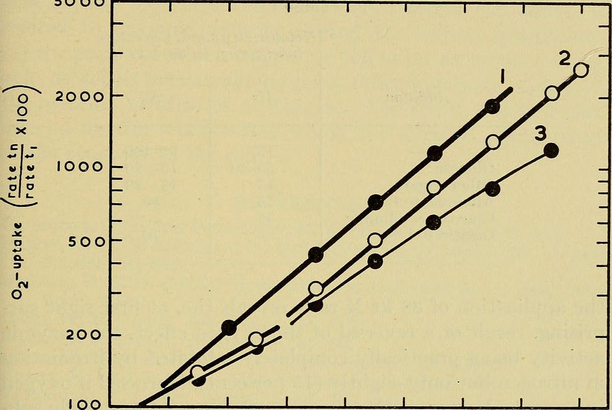 1200px-Ciba_Foundation_symposium_on_ionizing_radiations_and_cell_metabolism_%281956%29_%2820422764860%29.jpg