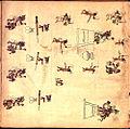 Codex Borbonicus (p. 33).jpg