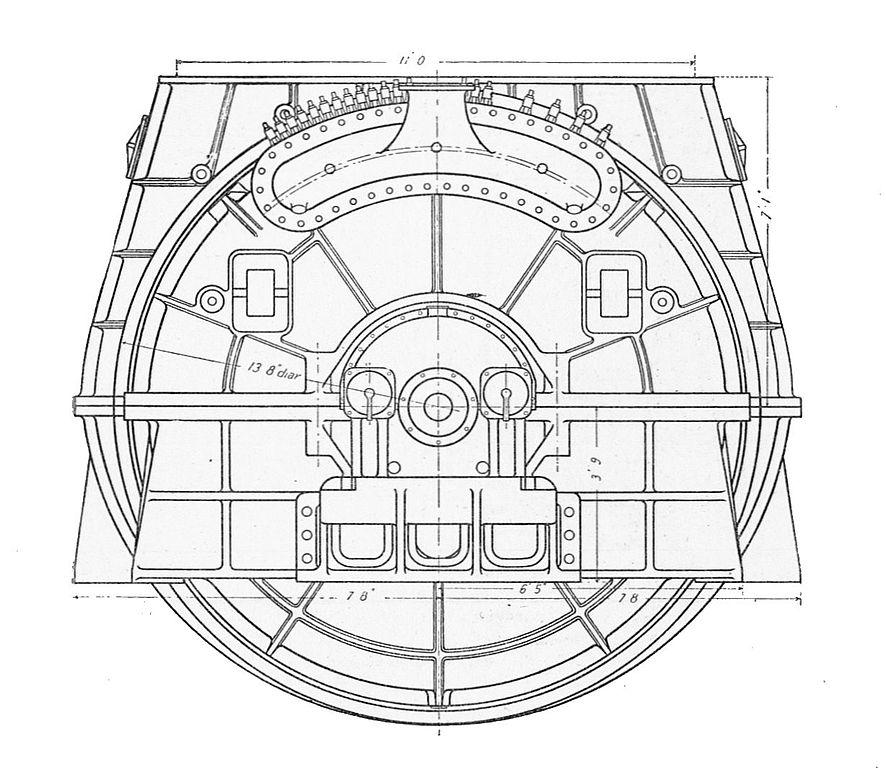 Filecurtis Marine Steam Turbine End View Rankin Kennedy Modern