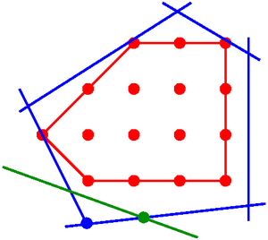 Illustrates a cutting plane algorithm to solve...