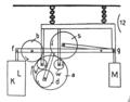 Das Perpetuum mobile, Die Geschichte einer Erfindung Figure 12.png