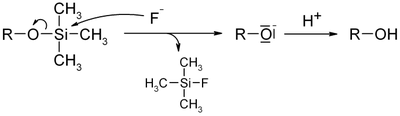 Desilylation with fluoride.png