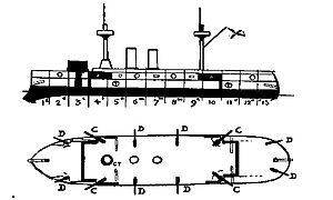 Imperator Aleksandr II-class battleship - Image: Diagram Imp Alek II
