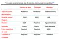Diferenças entre as variações da cirurgia micrográfica.png
