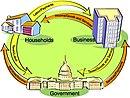 Dessin animé d'écoulement circulaire d'économie.jpg