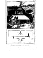 Encyclopedie volume 3-195.png