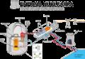 Energia Nuklearraren Infografia.png