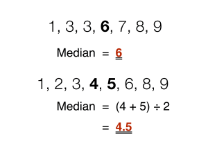 Median - Finding the median in sets of data with an odd and even number of values.