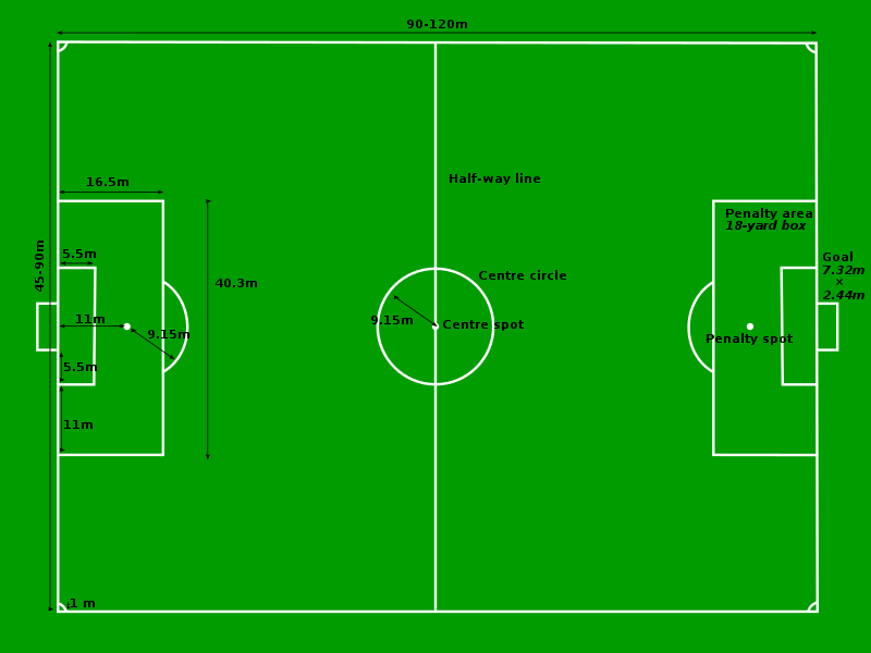 File:Football pitch metric.svg