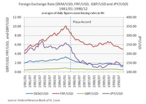 Forex rate vs exchange rate