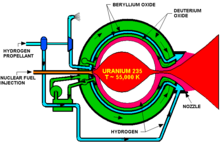 220px-Gas_Core_open_cycle.png