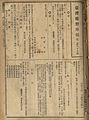 Gazette of Government General of Taiwan, 1898-05-01.jpg