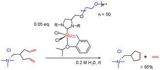 Grubbs' catalyst - Ring closing metathesis reaction in water
