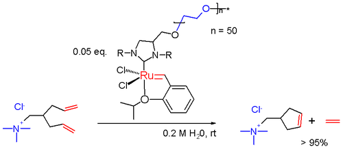 Ring closing metathesis reaction in water with water soluble catalyst