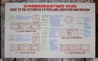 Victorious War Museum - Image: Guide to the Victorious Fatherland Liberation War Museum