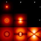 Algunos orbitales del átomo de hidrógeno.