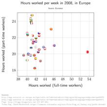Temps De Travail Wikipedia