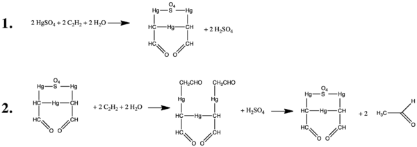 The use of HgSO4 as a catalyst in the production of Acetaldehyde