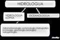Hidrologija podjela.png