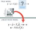 Image CorrectingforPopulationStructurewithMixedModels.png
