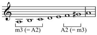 Incomposite interval
