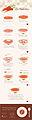 Infographics - Gajar ka halwa-Carrot sweet dish.jpg