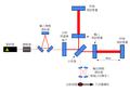 Initial and Enhanced LIGO schematics zh.png
