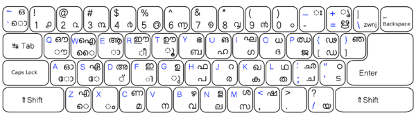 Inscript keyboard ml.png