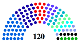 Israel Knesset Layout 2015.png