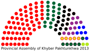 Khyber Pakhtunkhwa Assembly - Image: Khyber Pakhtukhawa Assembly 2013 Seating Chart