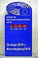 Licznik wybory do Parlamentu Europejskiego 2019 BUW.jpg