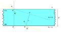 Light Deflection in Plan-Parallel Glass.png