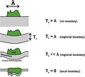 Local-regional isostasy - flexure, elastic thickness.jpg