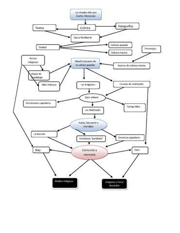 download Ernährung im Kontext von Geschlechterverhältnissen: Analyse zur Diskursivität