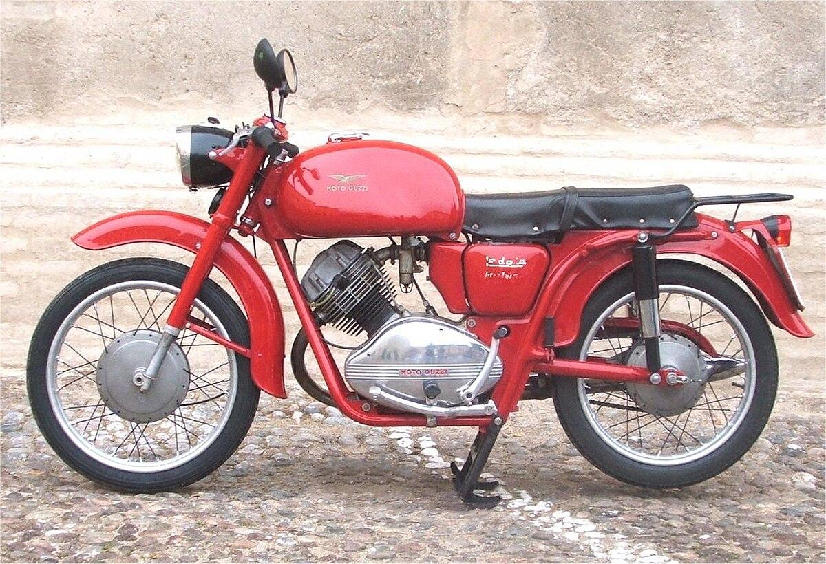 Moto Guzzi For Sale Near Me