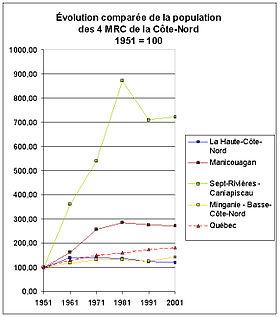 MRC-Côte-Nord.jpg