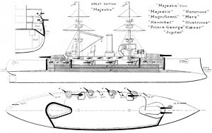 Majestic-class battleship - Right elevation, deck plan, and hull section as depicted in Brassey's Naval Annual 1902; the shaded areas represent the ship's armour protection.