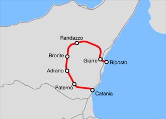 Ferrovia Circumetnea - The Circumetnea line around Mount Etna