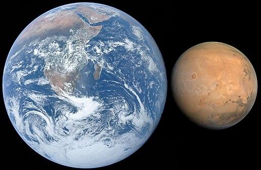 Mars, Earth size comparison