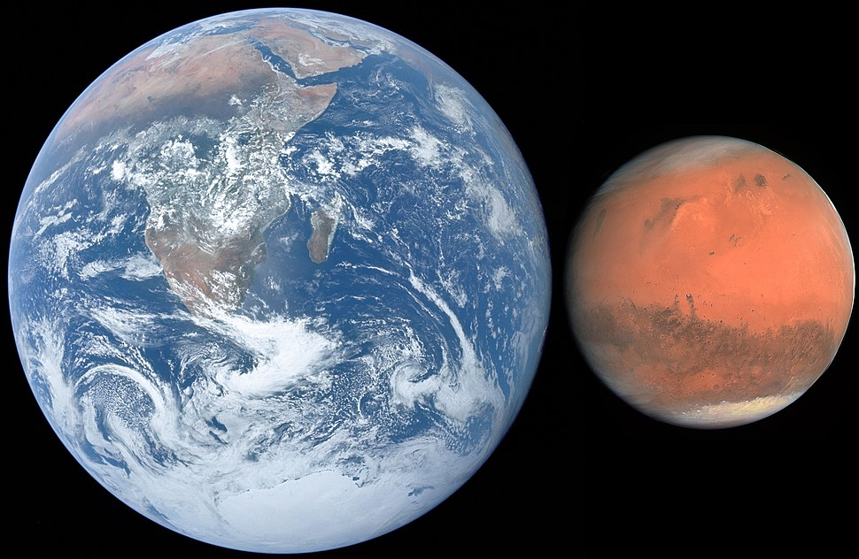 Mars, Earth size comparison