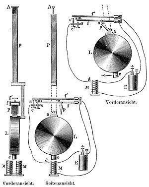 Matthäus Hipp - Hipp's electrical precision pendulum clock
