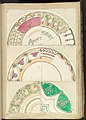 Nine Designs for Decorated Plates MET DP828100.jpg